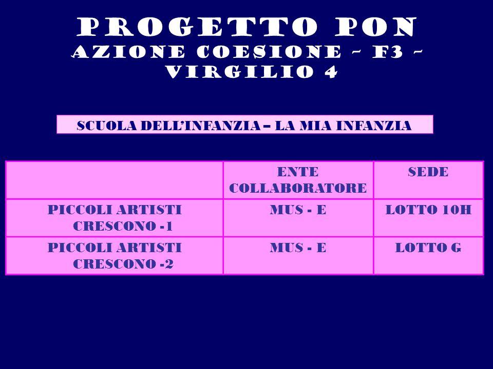 PROGETTO PON AZIONE COESIONE – F3 – VIRGILIO 4 SCUOLA DELLINFANZIA – LA MIA INFANZIA ENTE COLLABORATORE SEDE PICCOLI ARTISTI CRESCONO -1 MUS - ELOTTO