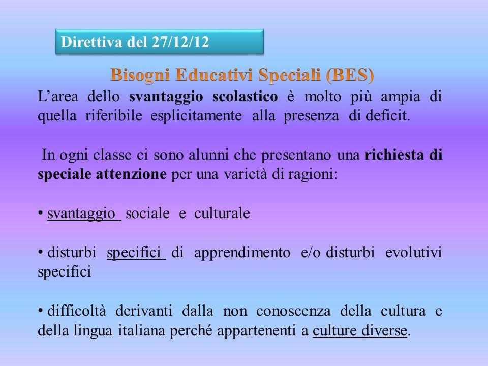 Vi sono comprese tre grandi sotto-categorie: DISABILITÀ DISTURBI EVOLUTIVI SPECIFICI sociolinguisticoculturale SVANTAGGIO