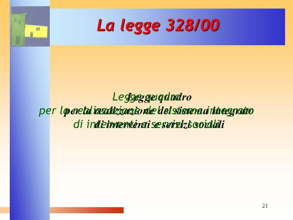 21 La legge 328/00 Legge quadro per la realizzazione del sistema integrato di interventi e servizi sociali