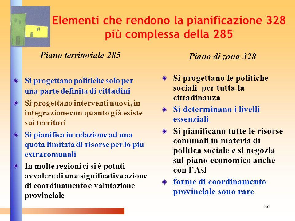 26 Elementi che rendono la pianificazione 328 più complessa della 285 Piano territoriale 285 Si progettano politiche solo per una parte definita di ci