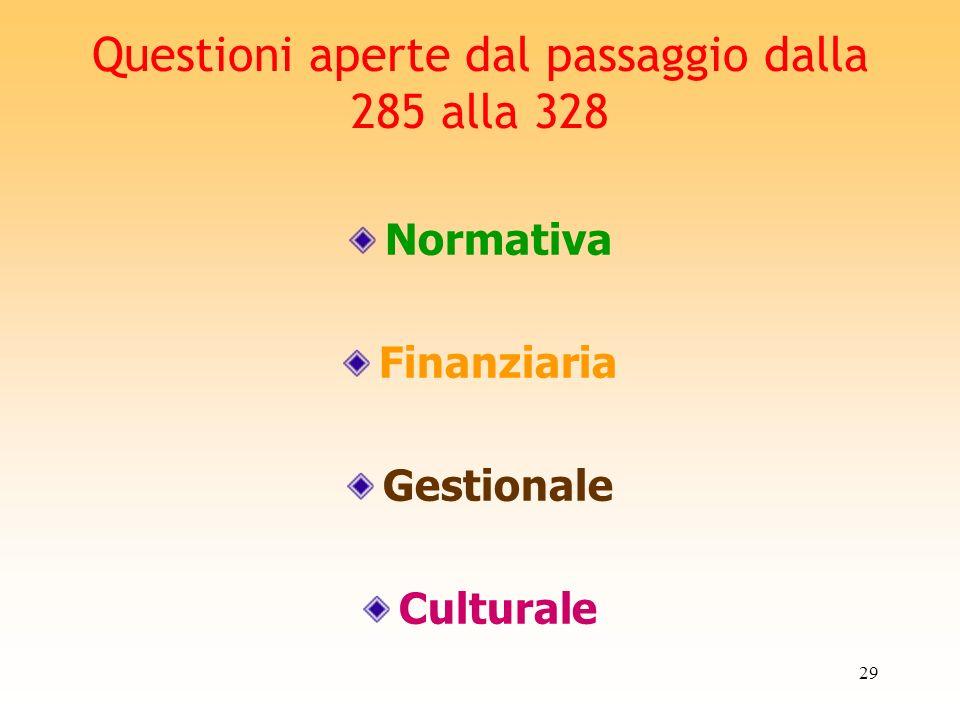 29 Questioni aperte dal passaggio dalla 285 alla 328 Normativa Finanziaria Gestionale Culturale