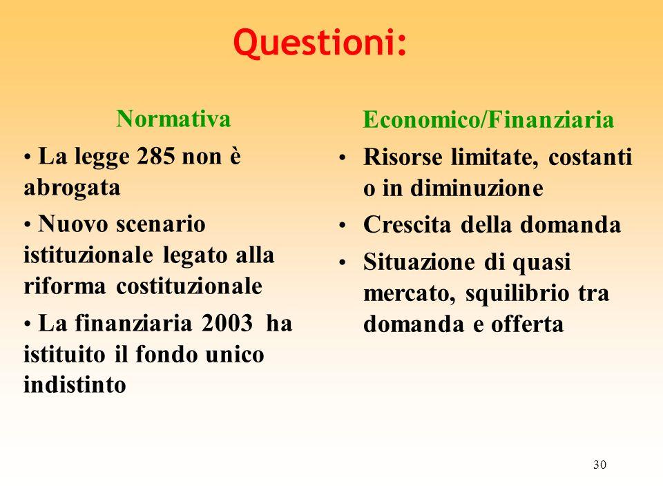 30 Questioni: Normativa La legge 285 non è abrogata Nuovo scenario istituzionale legato alla riforma costituzionale La finanziaria 2003 ha istituito i