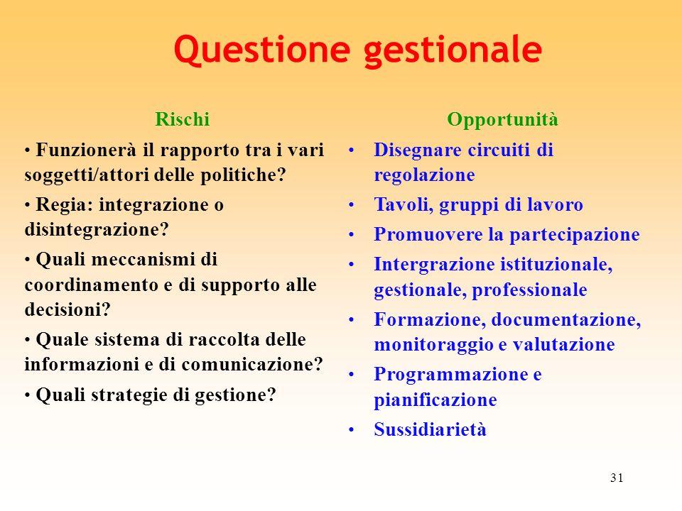 31 Questione gestionale Rischi Funzionerà il rapporto tra i vari soggetti/attori delle politiche? Regia: integrazione o disintegrazione? Quali meccani