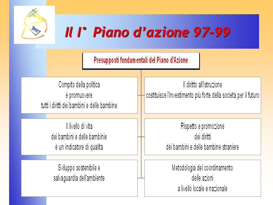 33 Il I° Piano dazione 97-99