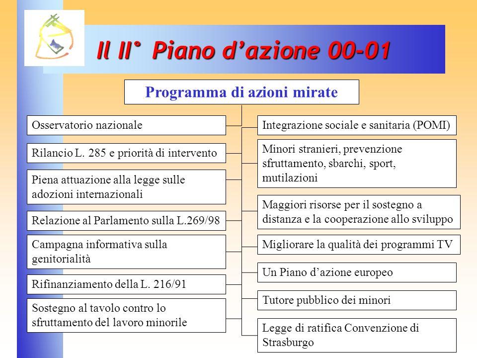 37 Il II° Piano dazione 00-01 Osservatorio nazionale Relazione al Parlamento sulla L.269/98 Rifinanziamento della L. 216/91 Minori stranieri, prevenzi