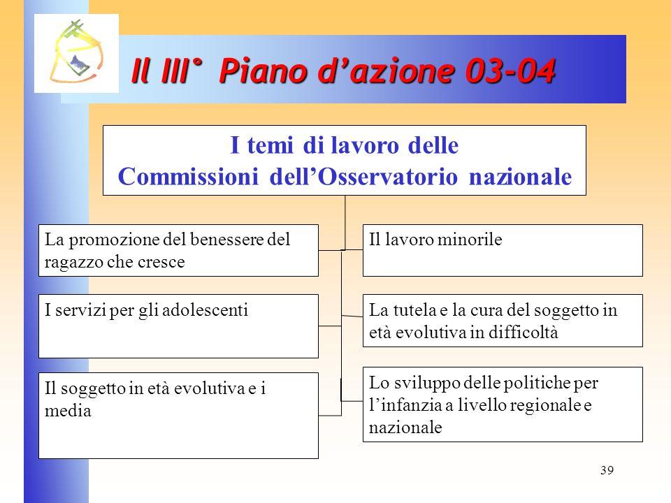 39 Il III° Piano dazione 03-04 La promozione del benessere del ragazzo che cresce I servizi per gli adolescenti Il soggetto in età evolutiva e i media