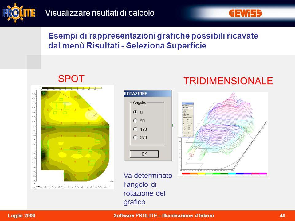 46Software PROLITE – Illuminazione dInterniLuglio 2006 SPOT TRIDIMENSIONALE Va determinato langolo di rotazione del grafico Esempi di rappresentazioni grafiche possibili ricavate dal menù Risultati - Seleziona Superficie Visualizzare risultati di calcolo