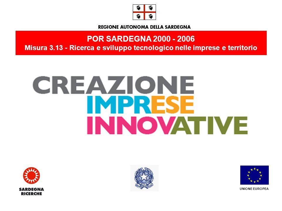 POR SARDEGNA 2000 - 2006 Misura 3.13 - Ricerca e sviluppo tecnologico nelle imprese e territorio UNIONE EUROPEA