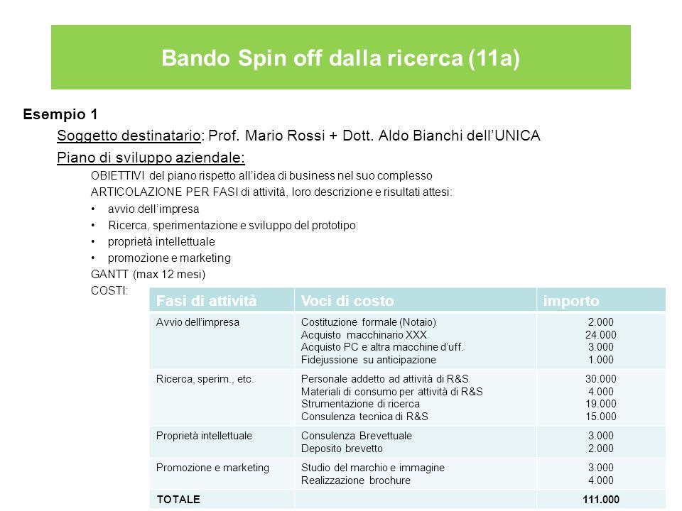 Esempio 1 Soggetto destinatario: Prof. Mario Rossi + Dott.