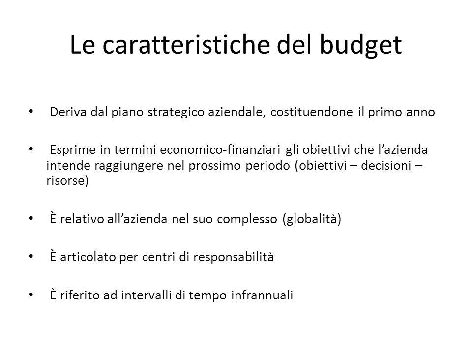 Le caratteristiche del budget Deriva dal piano strategico aziendale, costituendone il primo anno Esprime in termini economico-finanziari gli obiettivi