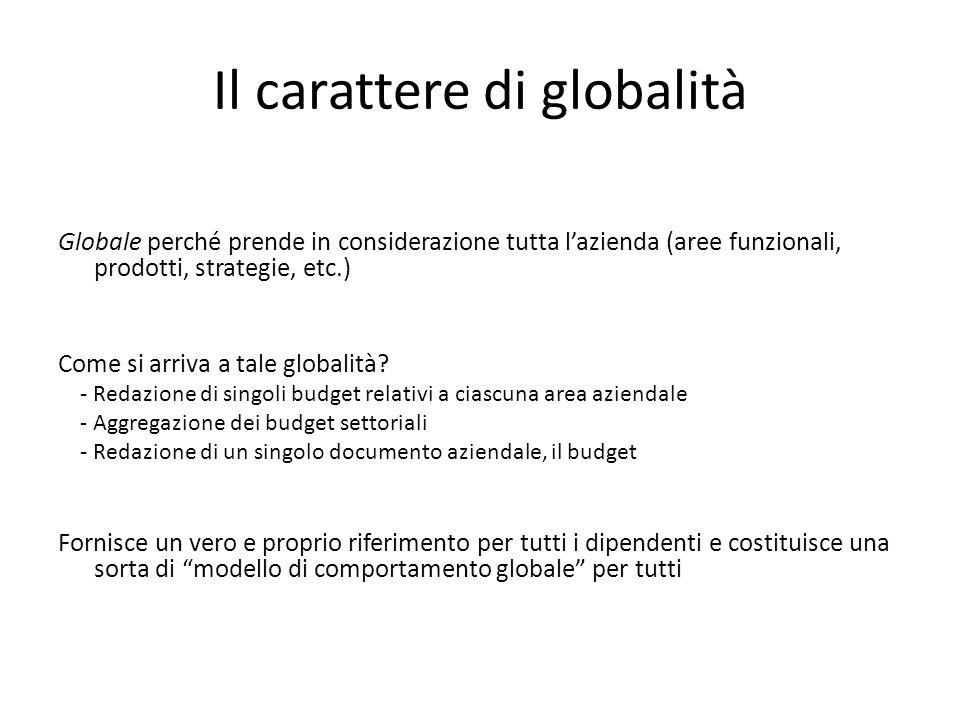 Il carattere di globalità Globale perché prende in considerazione tutta lazienda (aree funzionali, prodotti, strategie, etc.) Come si arriva a tale gl