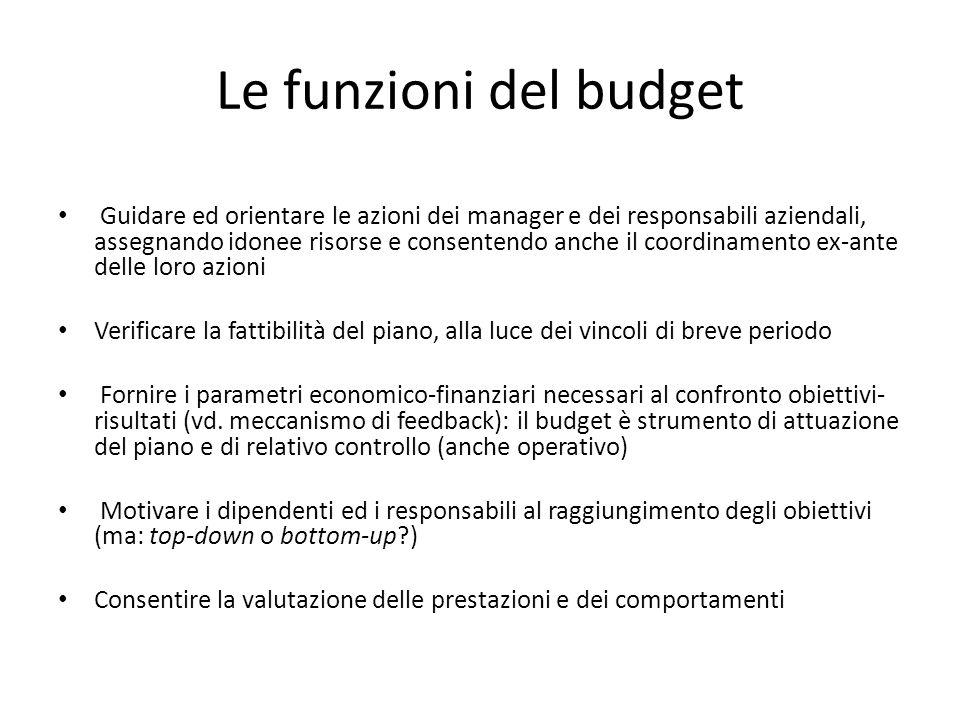 Le funzioni del budget Guidare ed orientare le azioni dei manager e dei responsabili aziendali, assegnando idonee risorse e consentendo anche il coord