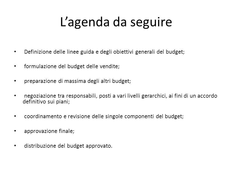 Lagenda da seguire Definizione delle linee guida e degli obiettivi generali del budget; formulazione del budget delle vendite; preparazione di massima