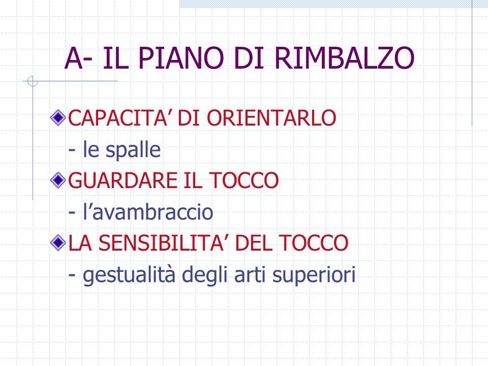 A- IL PIANO DI RIMBALZO CAPACITA DI ORIENTARLO - le spalle GUARDARE IL TOCCO - lavambraccio LA SENSIBILITA DEL TOCCO - gestualità degli arti superiori