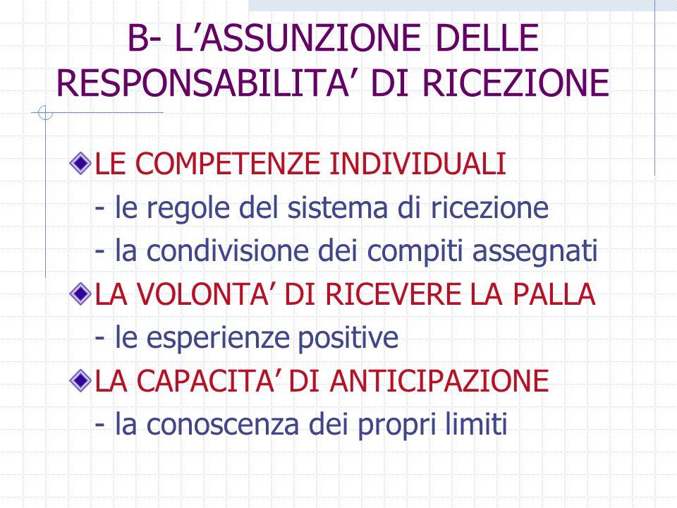 B- LASSUNZIONE DELLE RESPONSABILITA DI RICEZIONE LE COMPETENZE INDIVIDUALI - le regole del sistema di ricezione - la condivisione dei compiti assegnat