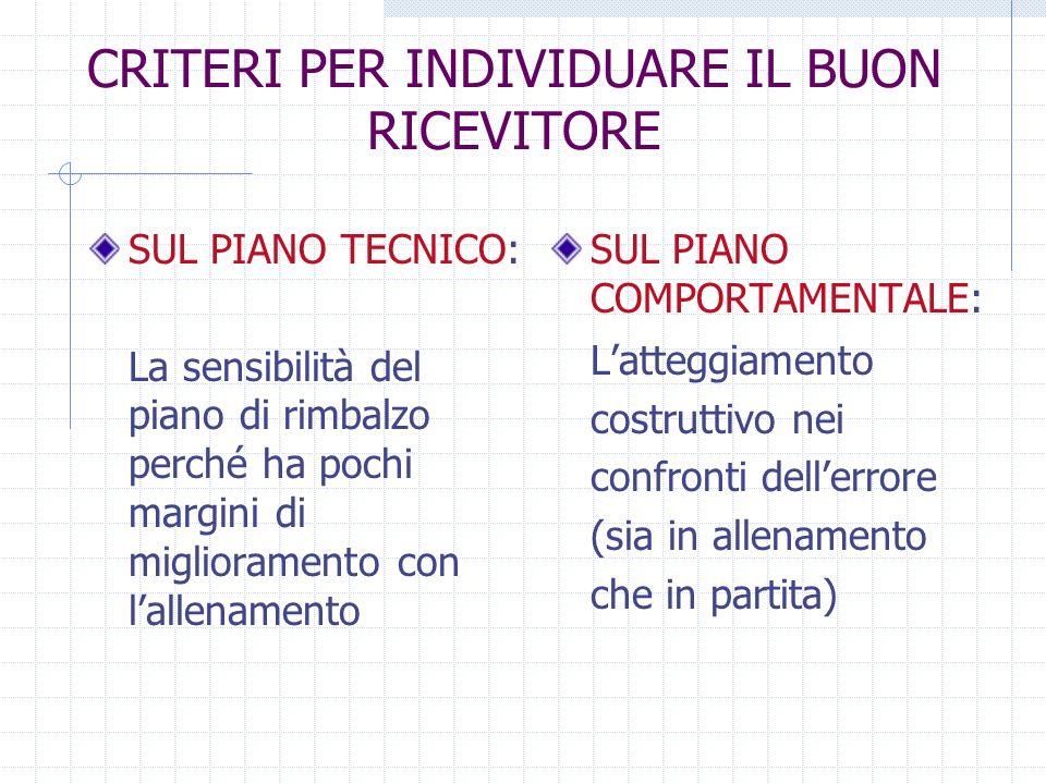 CRITERI PER INDIVIDUARE IL BUON RICEVITORE SUL PIANO TECNICO: La sensibilità del piano di rimbalzo perché ha pochi margini di miglioramento con lallen