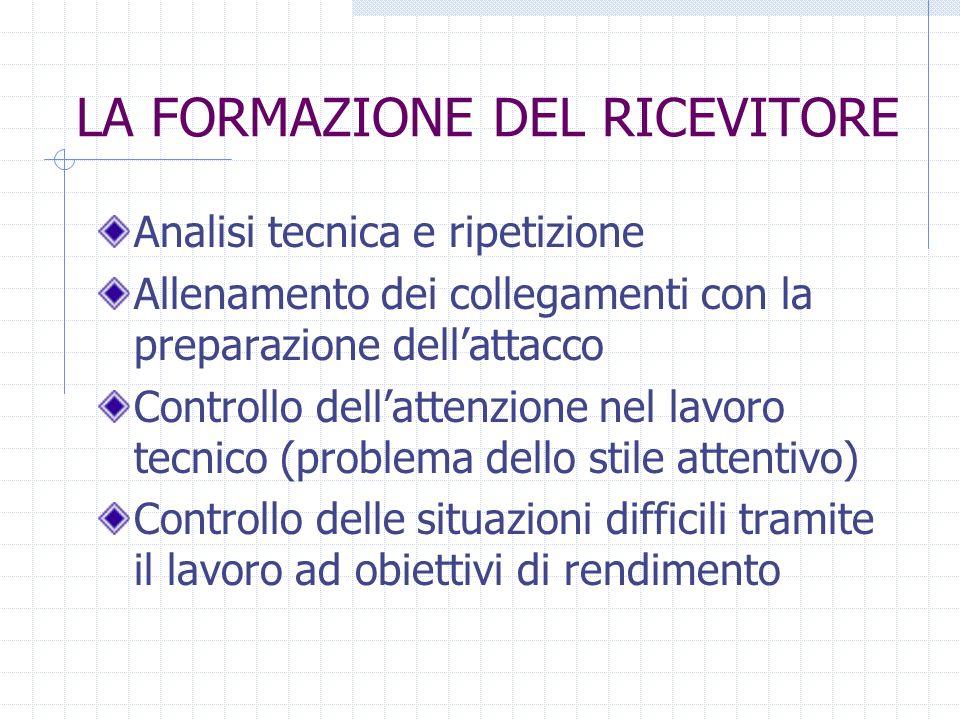 LA FORMAZIONE DEL RICEVITORE Analisi tecnica e ripetizione Allenamento dei collegamenti con la preparazione dellattacco Controllo dellattenzione nel l