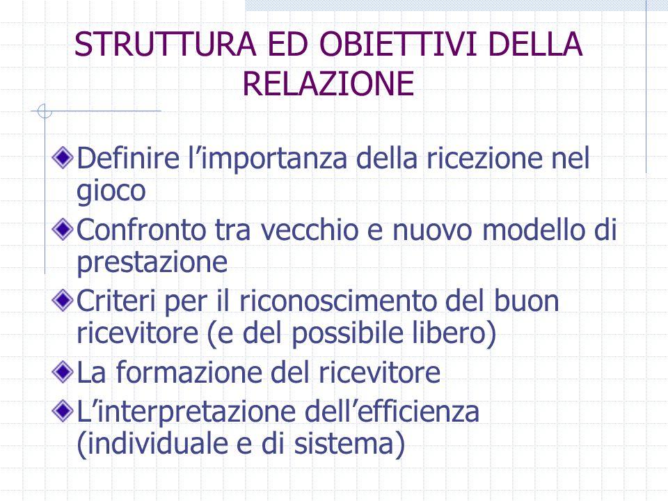 STRUTTURA ED OBIETTIVI DELLA RELAZIONE Definire limportanza della ricezione nel gioco Confronto tra vecchio e nuovo modello di prestazione Criteri per