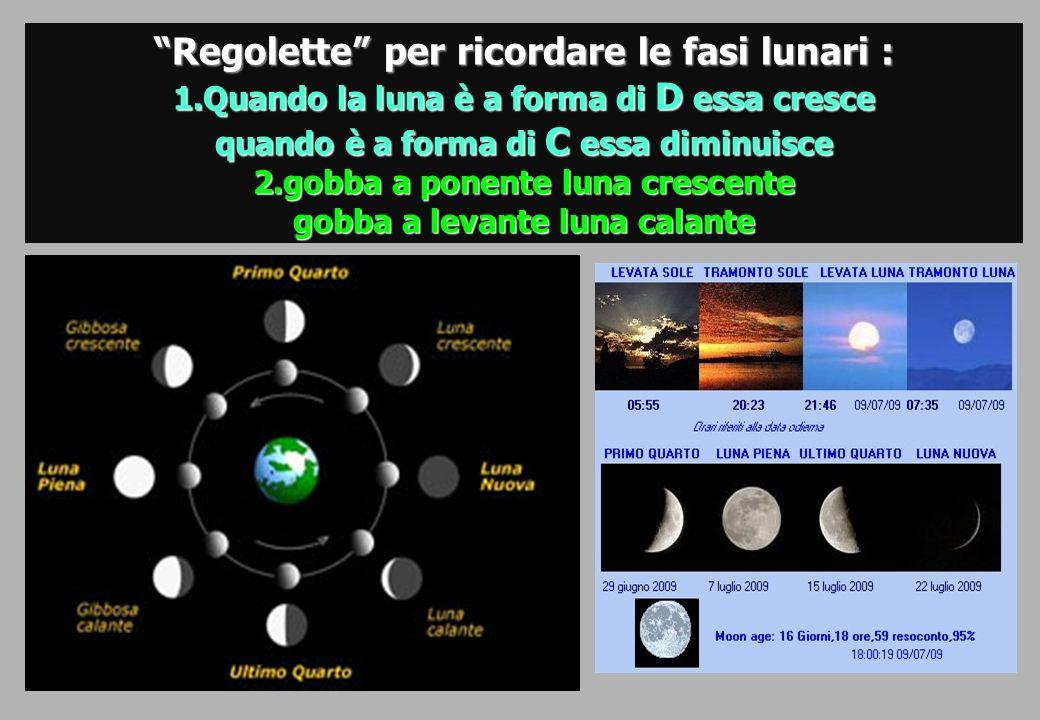 Regolette per ricordare le fasi lunari : 1.Quando la luna è a forma di D essa cresce quando è a forma di C essa diminuisce 2.gobba a ponente luna crescente gobba a levante luna calante