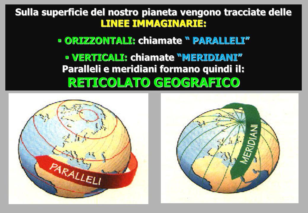 Sulla superficie del nostro pianeta vengono tracciate delle LINEE IMMAGINARIE: ORIZZONTALI: chiamate PARALLELI ORIZZONTALI: chiamate PARALLELI VERTICALI: chiamate MERIDIANI Paralleli e meridiani formano quindi il: RETICOLATO GEOGRAFICO VERTICALI: chiamate MERIDIANI Paralleli e meridiani formano quindi il: RETICOLATO GEOGRAFICO
