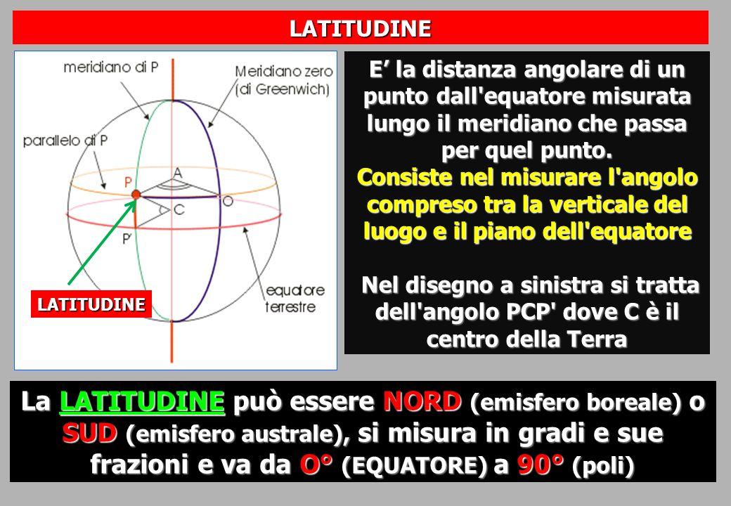 LATITUDINE E la distanza angolare di un punto dall equatore misurata lungo il meridiano che passa per quel punto.