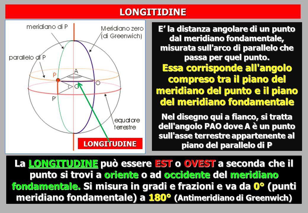 LONGITIDINE E la distanza angolare di un punto dal meridiano fondamentale, misurata sull arco di parallelo che passa per quel punto.