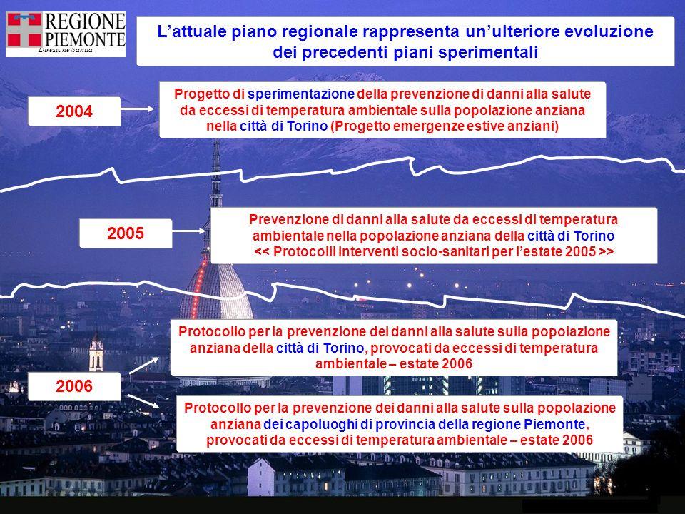Direzione Sanità Alcune criticità Definizione di fragilità.