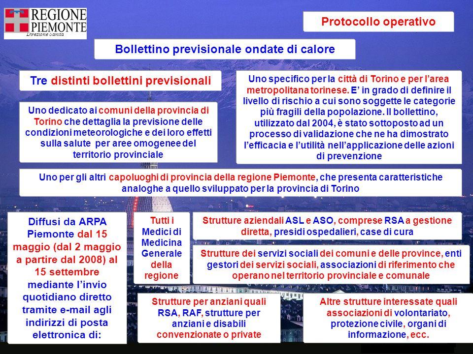 Direzione Sanità Protocollo operativo Bollettino previsionale ondate di calore Tre distinti bollettini previsionali Uno specifico per la città di Torino e per larea metropolitana torinese.