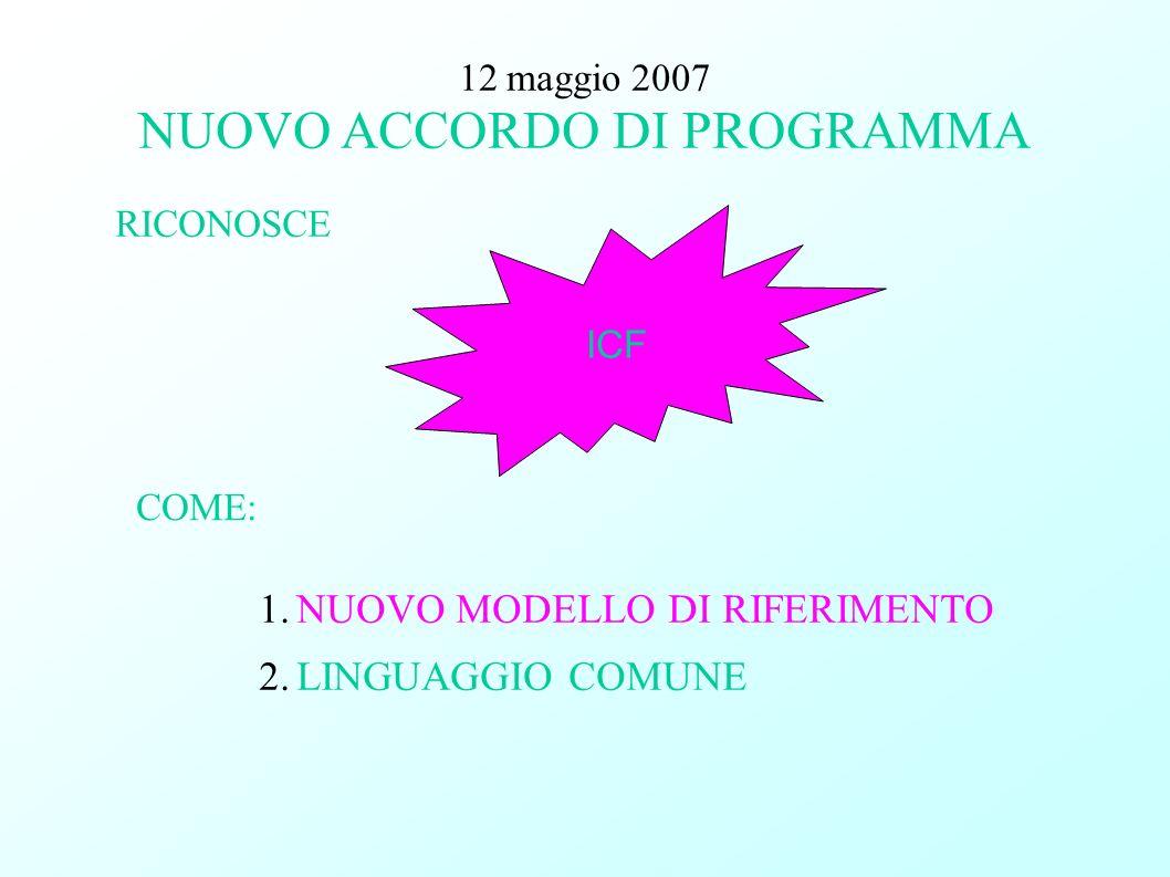12 maggio 2007 NUOVO ACCORDO DI PROGRAMMA 1.NUOVO MODELLO DI RIFERIMENTO 2.LINGUAGGIO COMUNE COME: ICF RICONOSCE