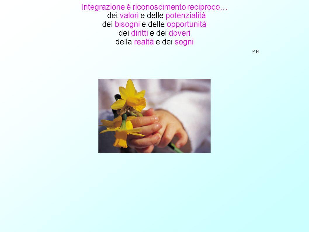 Integrazione è riconoscimento reciproco… dei valori e delle potenzialità dei bisogni e delle opportunità dei diritti e dei doveri della realtà e dei s