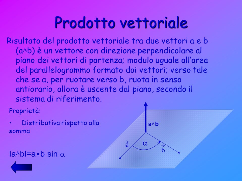 Prodotto vettoriale Risultato del prodotto vettoriale tra due vettori a e b (a ۸ b) è un vettore con direzione perpendicolare al piano dei vettori di