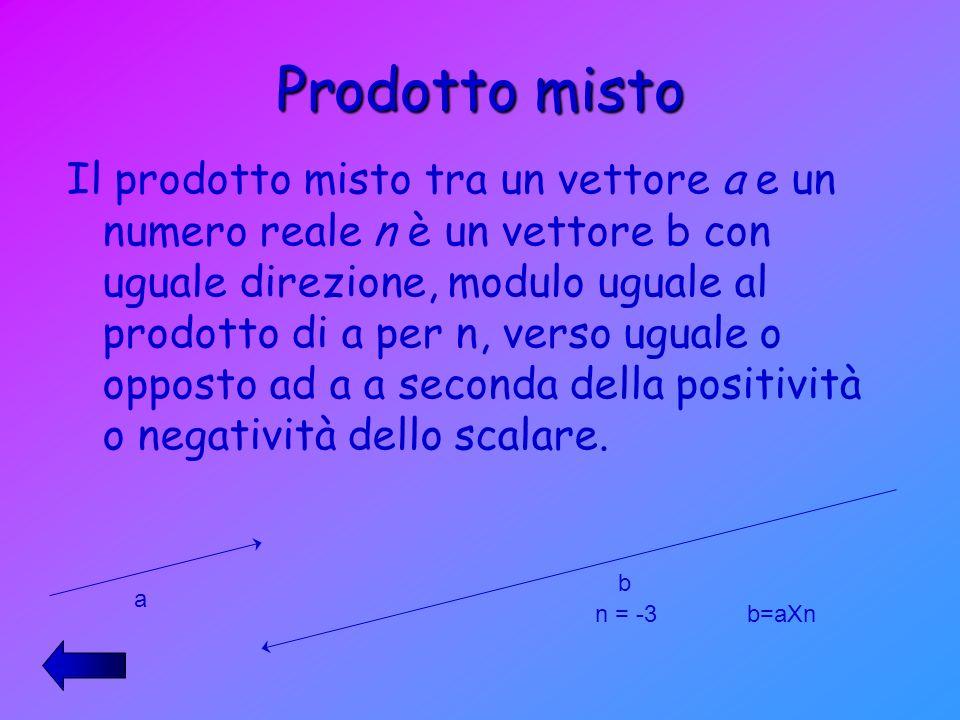 Prodotto misto Il prodotto misto tra un vettore a e un numero reale n è un vettore b con uguale direzione, modulo uguale al prodotto di a per n, verso