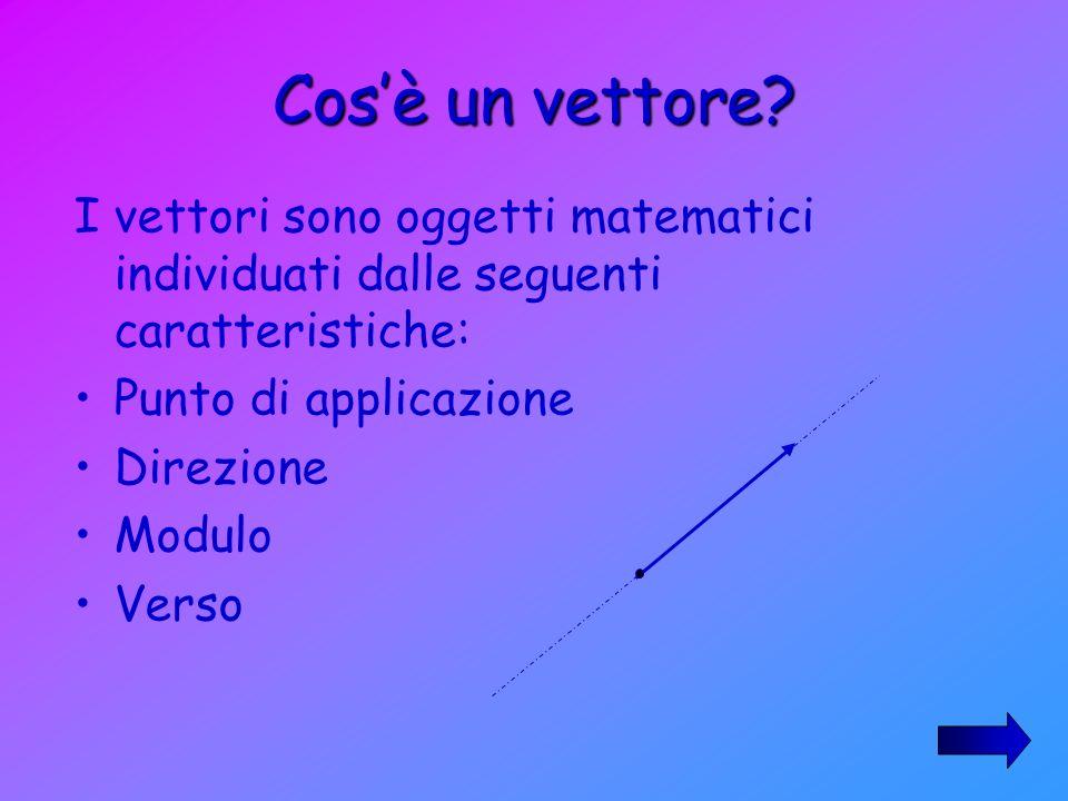 I vettori sono oggetti matematici individuati dalle seguenti caratteristiche: Punto di applicazione Direzione Modulo Verso Cosè un vettore?