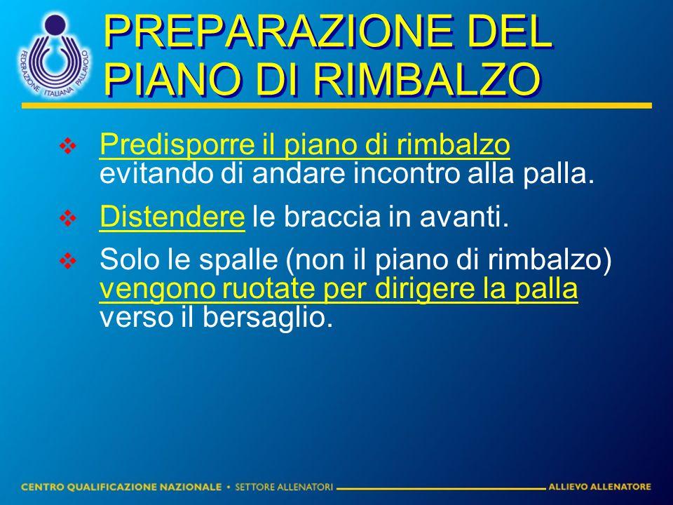 PREPARAZIONE DEL PIANO DI RIMBALZO Predisporre il piano di rimbalzo evitando di andare incontro alla palla. Distendere le braccia in avanti. Solo le s