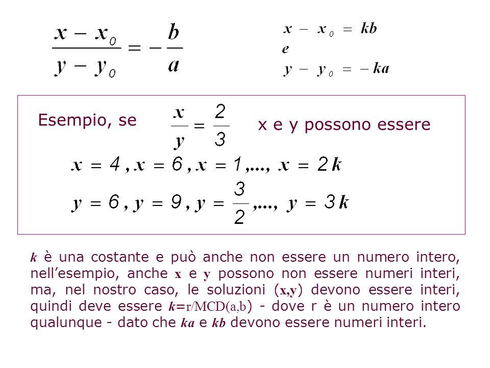 k è una costante e può anche non essere un numero intero, nellesempio, anche x e y possono non essere numeri interi, ma, nel nostro caso, le soluzioni
