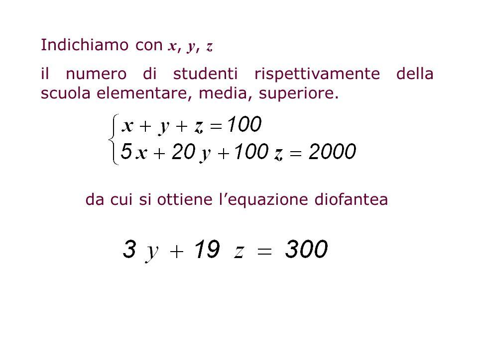da cui si ottiene lequazione diofantea Indichiamo con x, y, z il numero di studenti rispettivamente della scuola elementare, media, superiore.