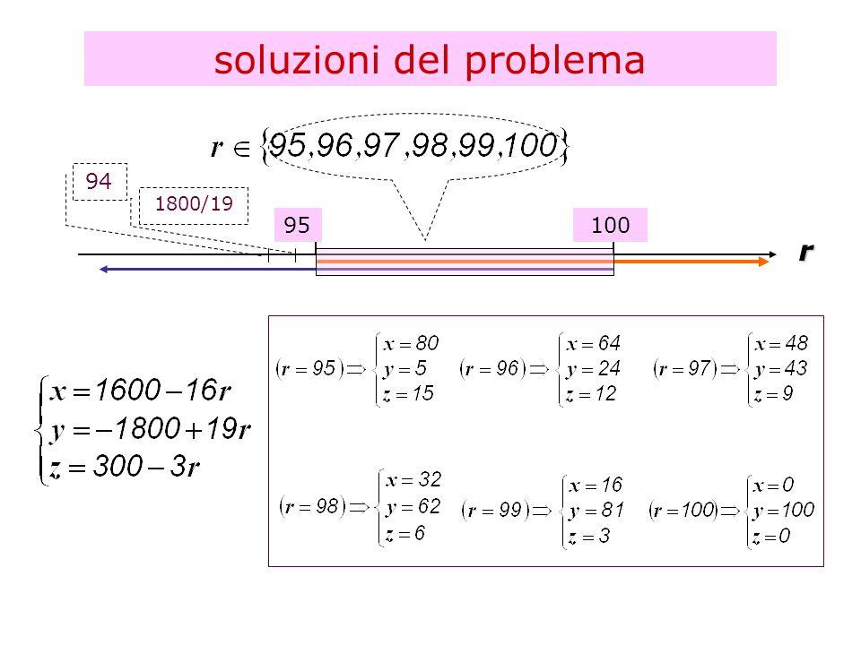 soluzioni del problema 95100 r 1800/19 94