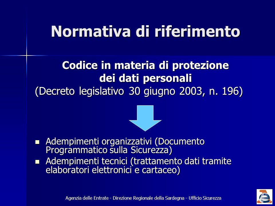 Normativa di riferimento Codice in materia di protezione dei dati personali (Decreto legislativo 30 giugno 2003, n.