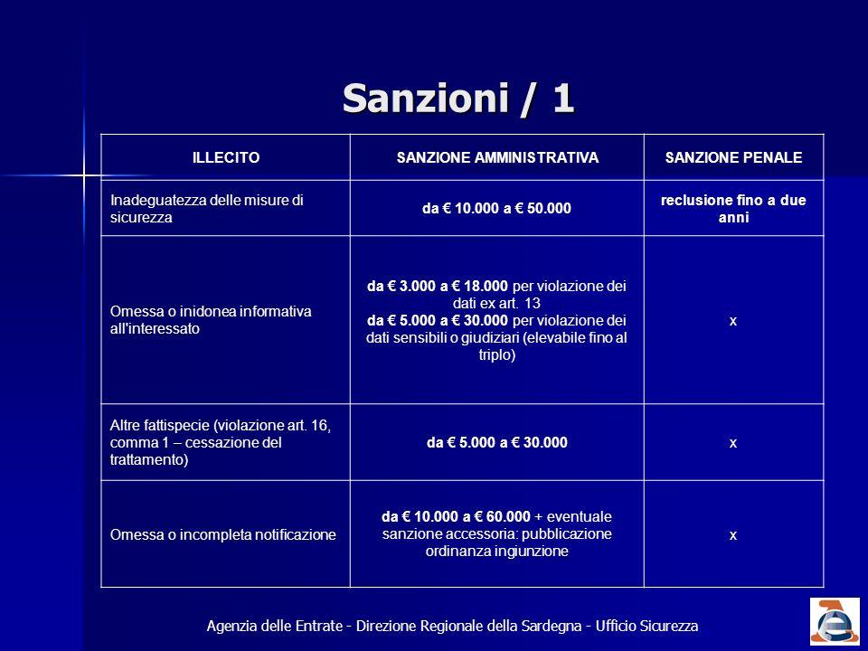 Sanzioni / 2 Agenzia delle Entrate - Direzione Regionale della Sardegna - Ufficio Sicurezza ILLECITOSANZIONE AMMINISTRATIVASANZIONE PENALE Omessa informazione o esibizione al garante da 4.000 a 24.000x Trattamento illecito dei datix reclusione da 6 mesi a 3 anni in base alla gravità dell illecito Falsita nelle dichiarazioni o notificazioni a garante xreclusione da 6 mesi a 3 anni Inosservanza di provvedimenti del garante xreclusione da 3 mesi a 2 anni Inosservanza dell art.