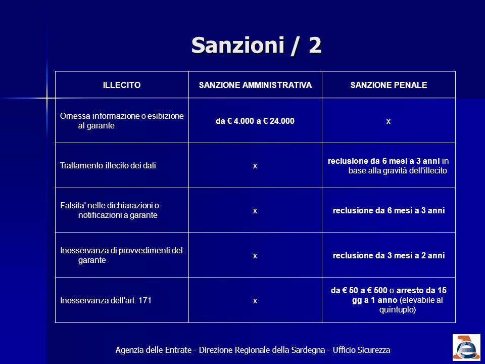 Sanzioni / 2 Agenzia delle Entrate - Direzione Regionale della Sardegna - Ufficio Sicurezza ILLECITOSANZIONE AMMINISTRATIVASANZIONE PENALE Omessa info