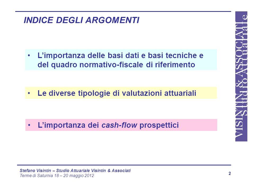 LIMPORTANZA DEI CASH-FLOW PROSPETTICI 13