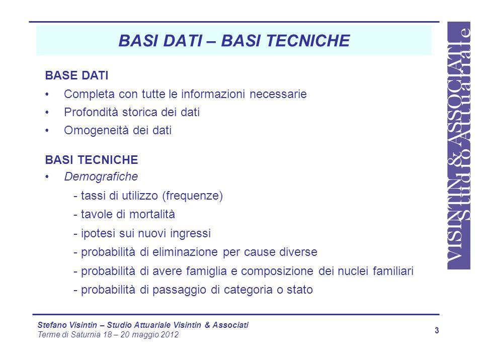 BASI DATI – BASI TECNICHE BASE DATI 3 Completa con tutte le informazioni necessarie Demografiche - tassi di utilizzo (frequenze) - tavole di mortalità