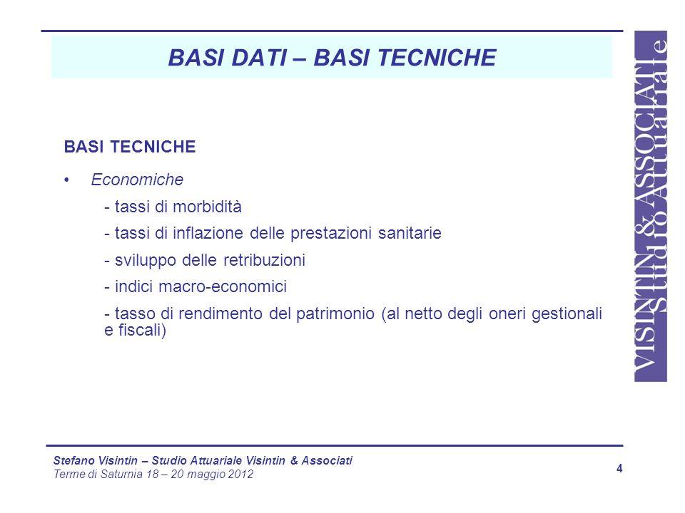 4 BASI TECNICHE Economiche - tassi di morbidità - tassi di inflazione delle prestazioni sanitarie - sviluppo delle retribuzioni - indici macro-economi