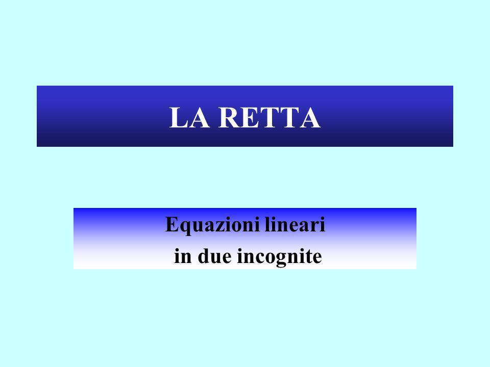 LA RETTA Equazioni lineari in due incognite