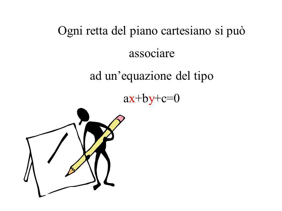 ax+by+c=0 è unequazione lineare in due incognite (x e y). Lineare significa di primo grado. Ogni equazione lineare in due incognite ax+by+c=0 si rappr