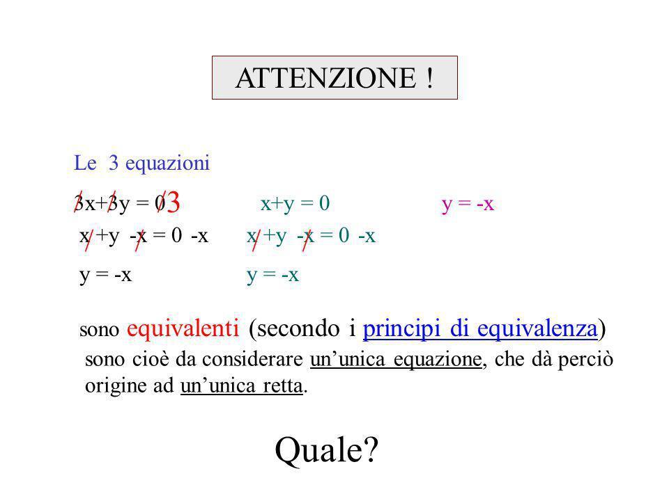 Le 3 equazioni 3x+3y = 0 x+y = 0 y = -x sono equivalenti (secondo i principi di equivalenza)principi di equivalenza sono cioè da considerare ununica equazione, che dà perciò origine ad ununica retta.
