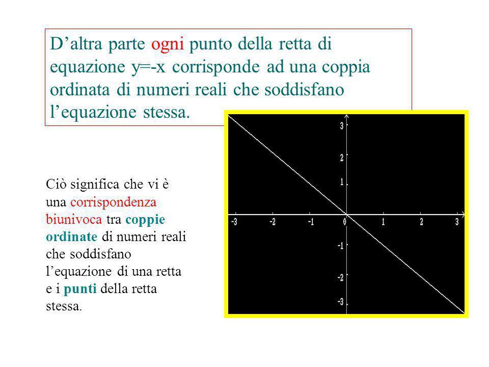 Ecco la rappresentazione grafica dellequazione y=-x Ogni coppia ordinata di numeri reali che soddisfa lequazione y=-x corrisponde ad un punto della re