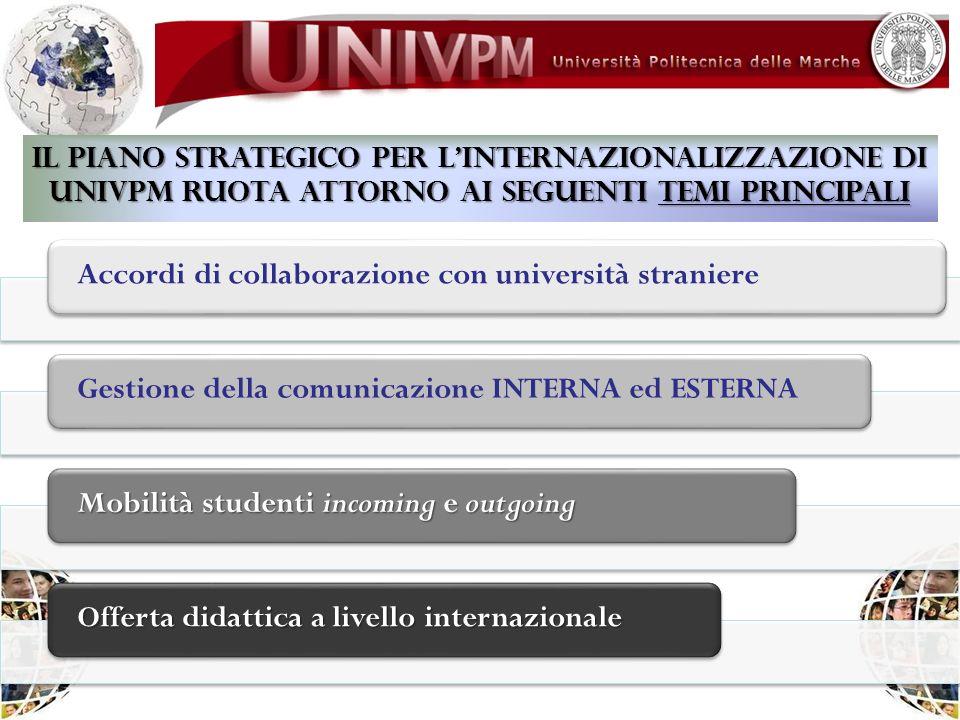 IL PIANO STRATEGICO PER LINTERNAZIONALIZZAZIONE DI UNIVPM RUOTA ATTORNO AI SEGUENTI TEMI PRINCIPALI Accordi di collaborazione con università straniere