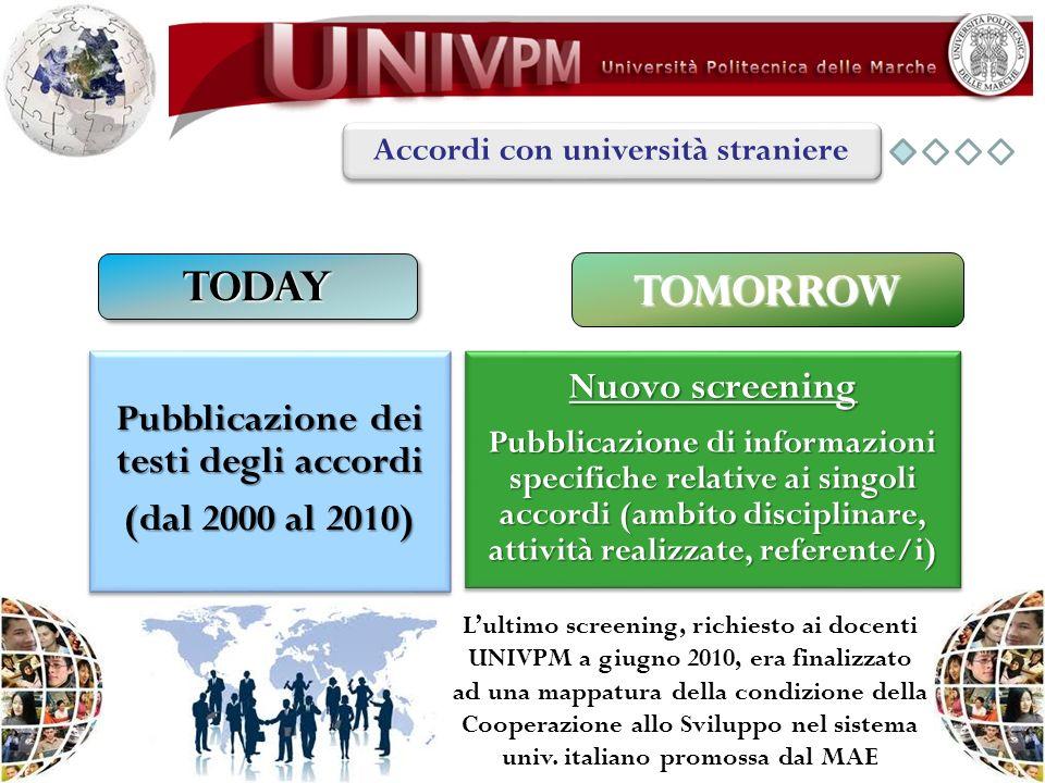 TODAYTODAY TOMORROW Pubblicazione dei testi degli accordi (dal 2000 al 2010) Nuovo screening Pubblicazione di informazioni specifiche relative ai sing