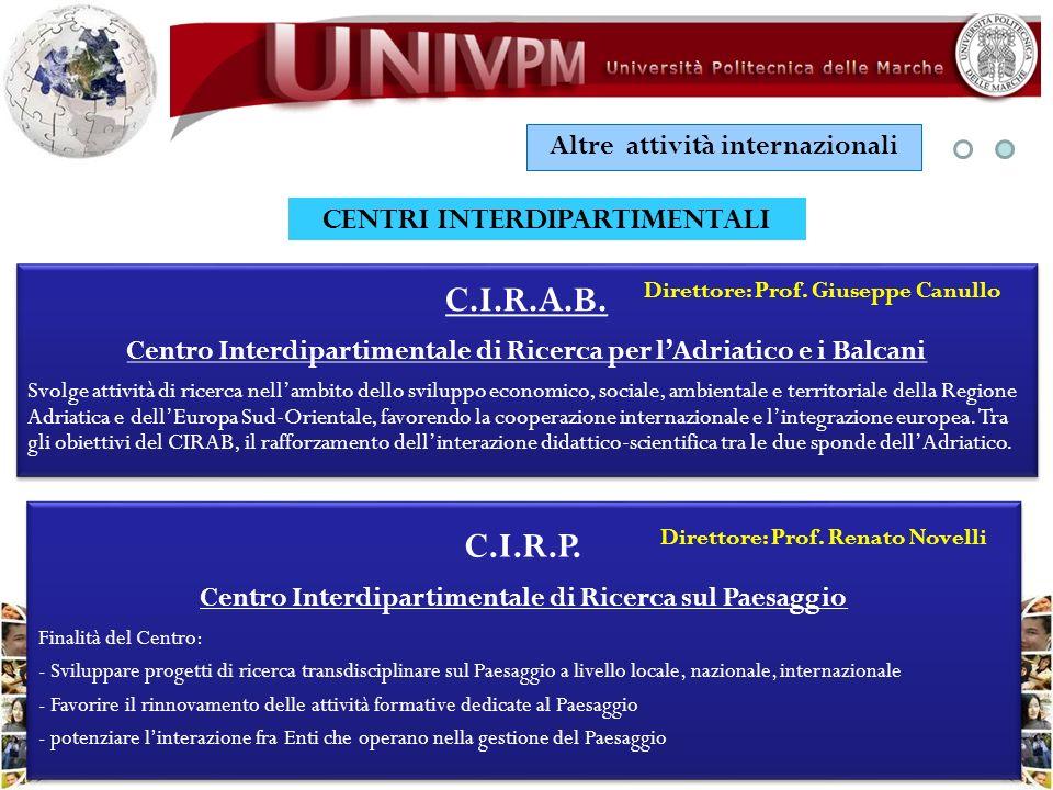 Altre attività internazionali C.I.R.A.B. Centro Interdipartimentale di Ricerca per lAdriatico e i Balcani Svolge attività di ricerca nellambito dello
